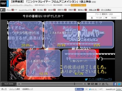 【世界最速】「ニンジャスレイヤー フロムアニメイシヨン」1話上映会 アンケート結果