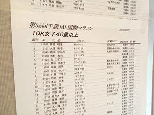 2015chitose_01i.jpg