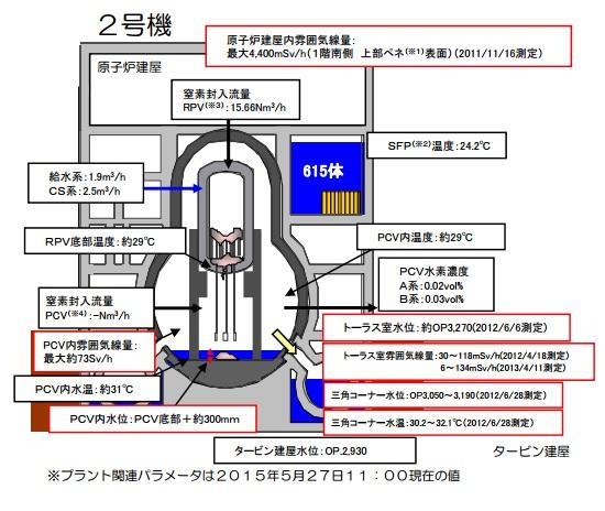 東電予想2号機