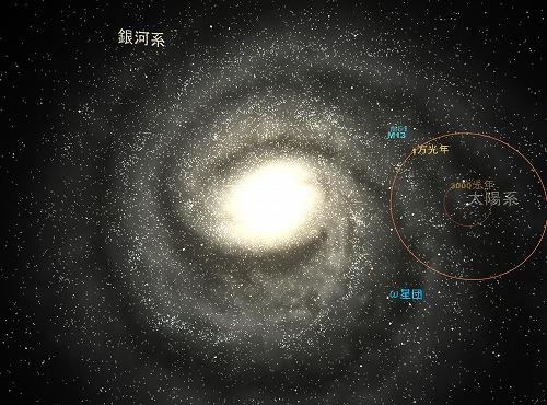 天の川銀河と太陽系