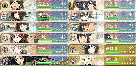 E-4「決戦!リランカ島攻略作戦」連合艦隊編成