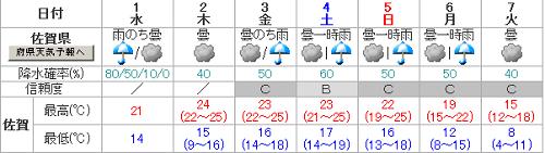 20150331_tenki.png