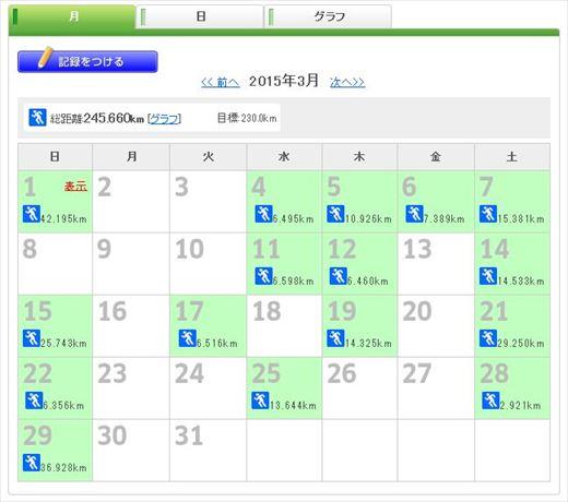 3月記録_Ru
