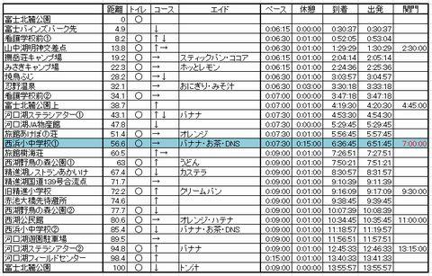 チャレ富士2015ペース表2
