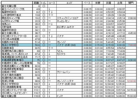 チャレ富士2015ペース表118km_2
