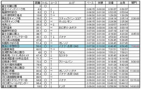 チャレ富士2015ペース表最終_2