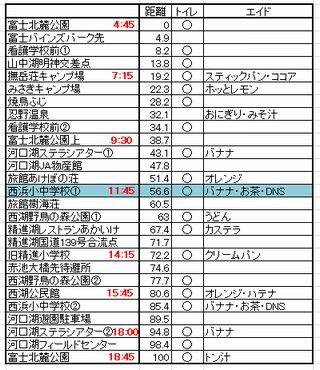 チャレ富士2015ペース表最終_4