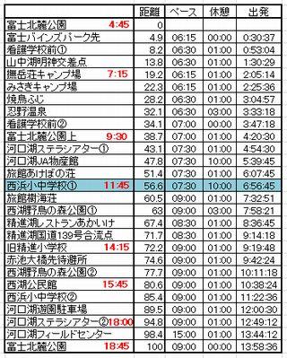 チャレ富士2015ペース表最終_6