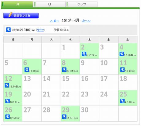 2015年4月記録2