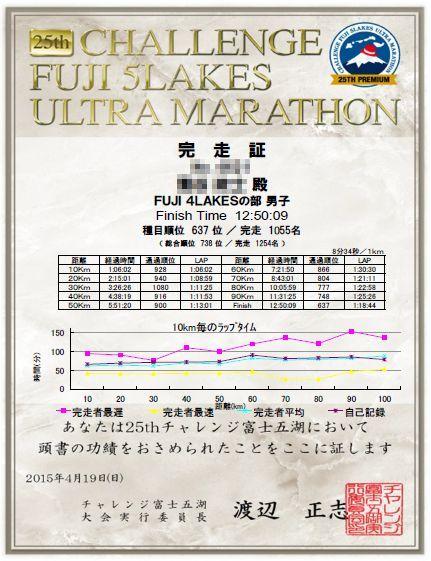 チャレ富士2015記録証4