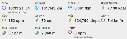 飛騨高山記録1