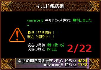 2月22日ネズミーvs universe