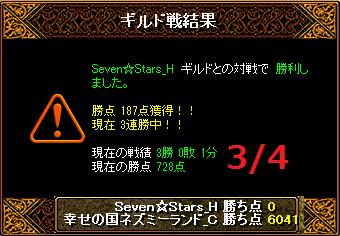 3月4日ネズミーvsSeven☆Stars