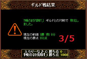 3月5日えろりな暁の討伐隊