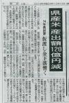 新潟県産米産出額