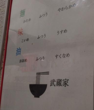 新中野武蔵家カスタマイズ