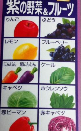 紫の野菜種類