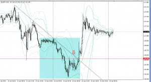 20150414eurjpy15m.png