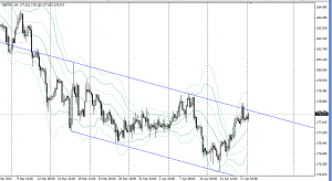 20150420gbpjpy4h.png