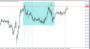 20150420usdcad15m.png