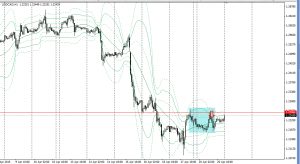20150420usdcad1h.png