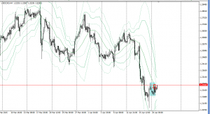 20150420usdcad4h.png