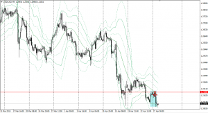 20150427usdcad4h.png