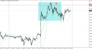 20150508gbpusd15m.png