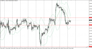 20150525gbpjpy1h.png