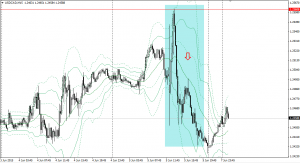 20150605usdcad15m.png
