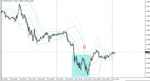20150610usdcad15m.png