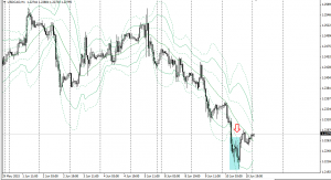 20150610usdcad1h.png