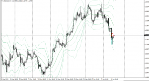 20150610usdcad4h.png