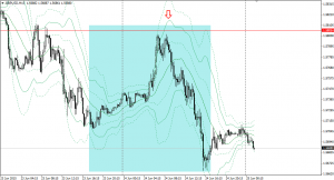 20150624gbpusd15m.png