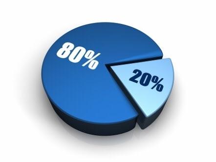 80%2015