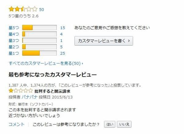 Amazon-review2015