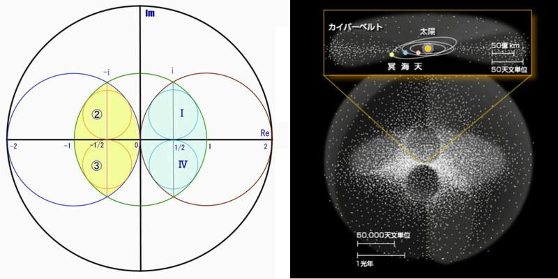 リザムの宇宙図・太陽系