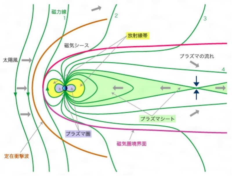 地球磁場1
