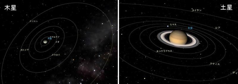 木星・土星 図
