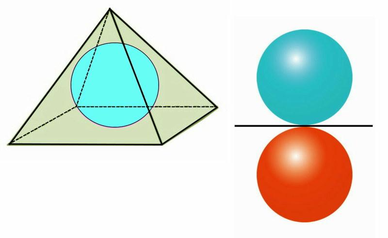 ピラミッドと内接球