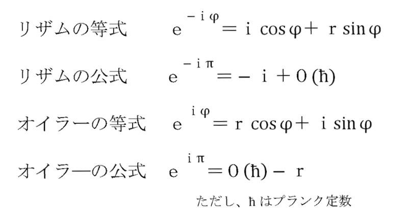 リザム・オイラーの等式