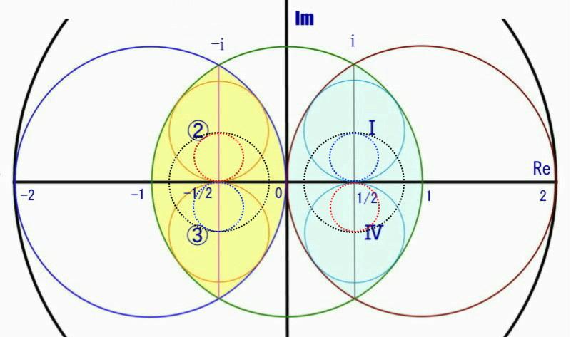 マツイの宇宙図2