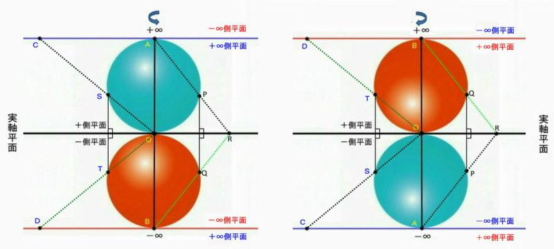 空間反転図
