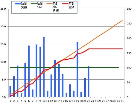 141222_グラフ
