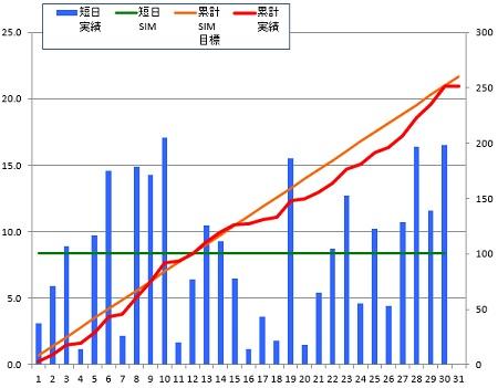 141230_グラフ