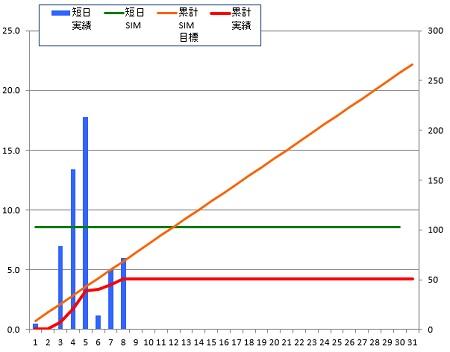 150108_グラフ