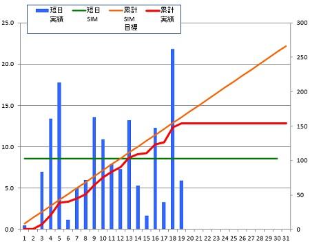 150119_グラフ