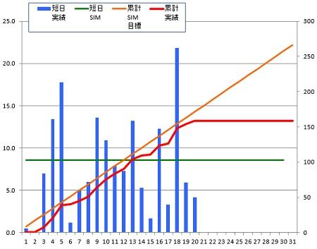 150120_グラフ