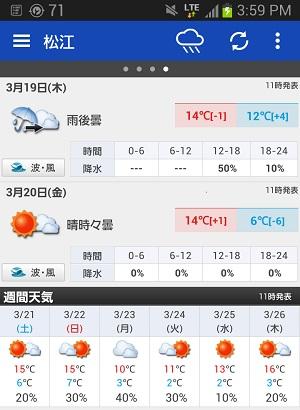 150320_週間天気