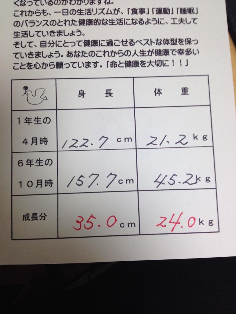 翔身長体重の変化
